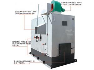 高效节能环保热风炉
